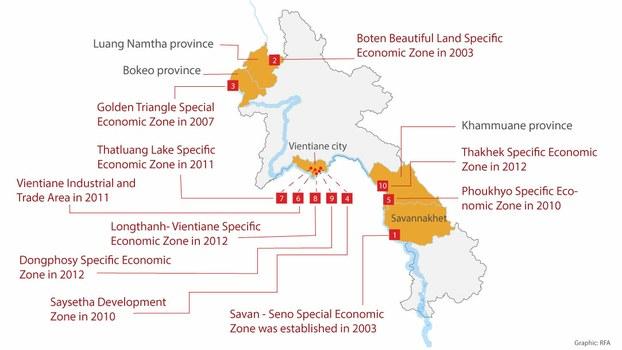 Laos tax free zones